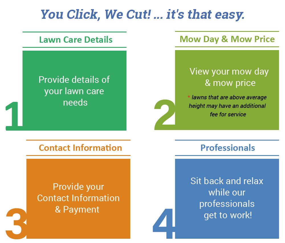Get A Free Quote For Lawn Mowing Lawn Care Services Tx Gomow